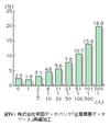 Data2_1